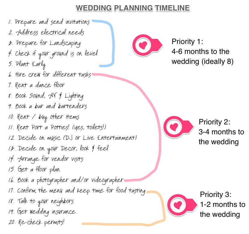 At Home Weddings A Step By Step Guide On Hosting A Wedding In Your