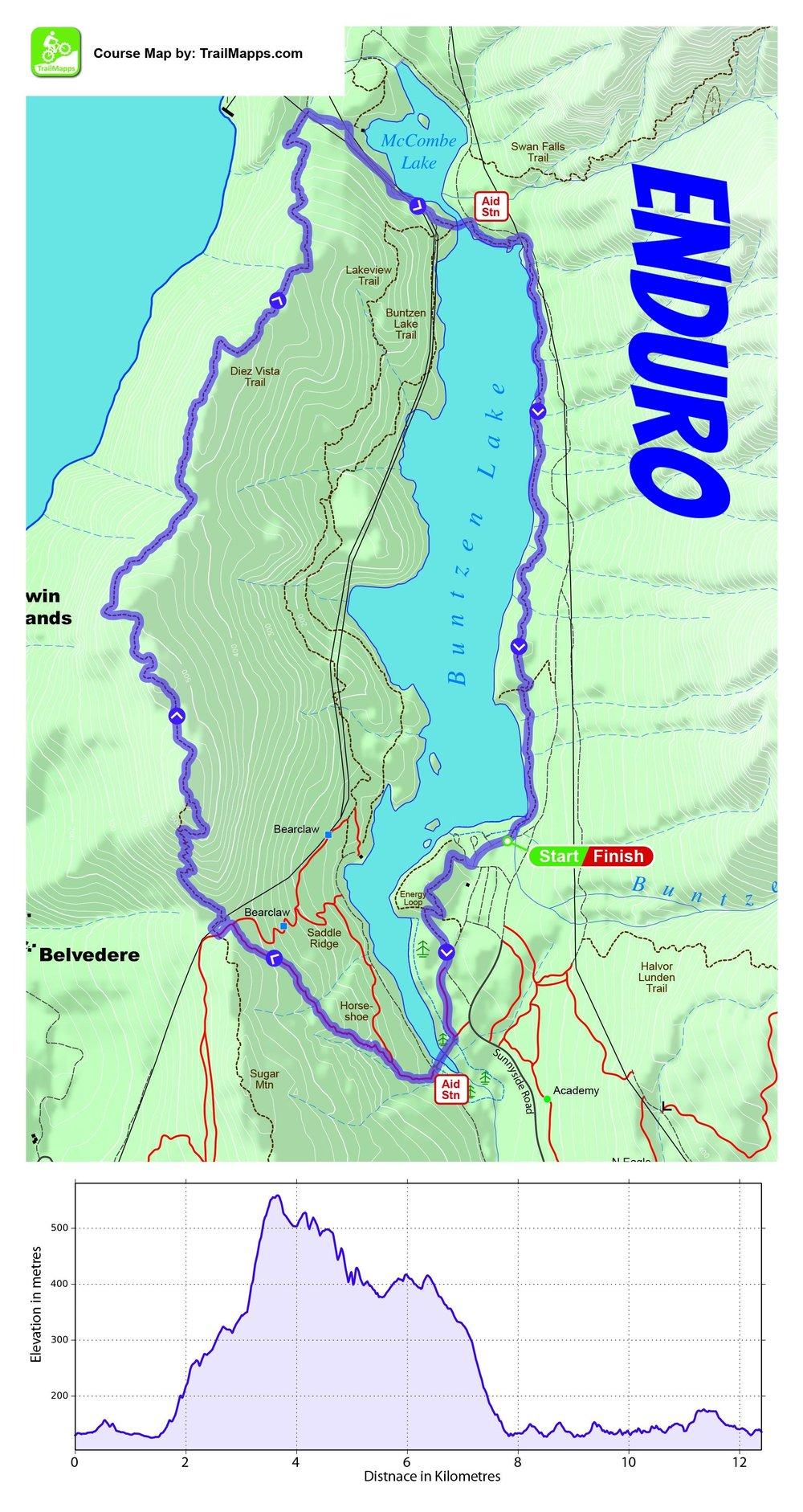 ENDURO MAP