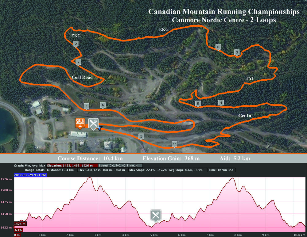 Canadian MountainRunning ChampsCourse - 2 loops, 10.4km, 368m elev gain