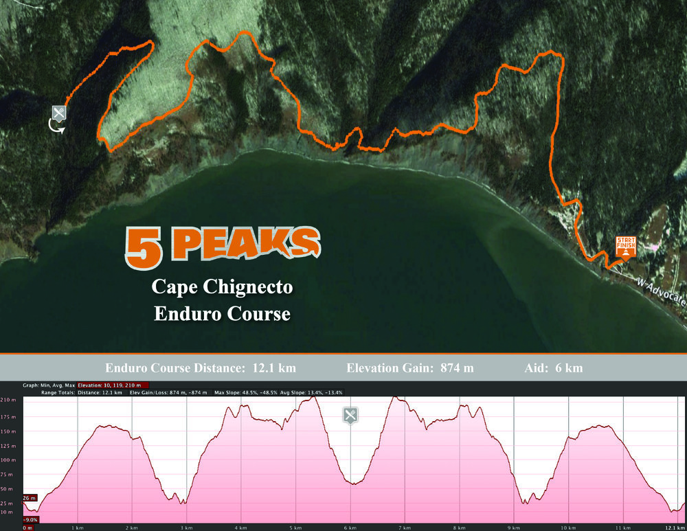 Cape Chignecto Enduro Map-01.jpg