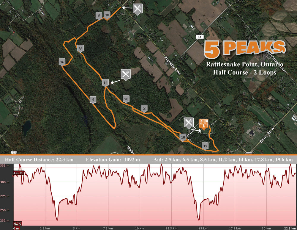 Rattlesnake Point Half Marathon map.jpeg