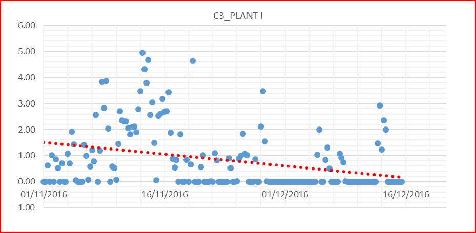 C3-Plant-I.png