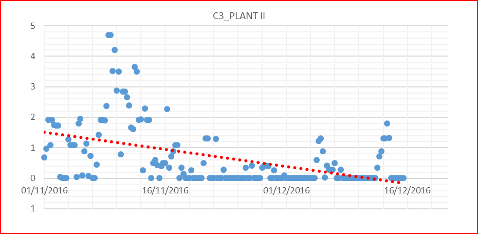 C3-Plant-II.png