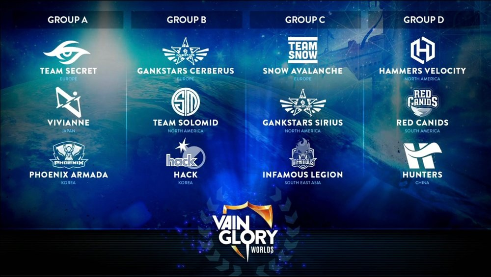 VG Worlds 2016 Groups Drawing