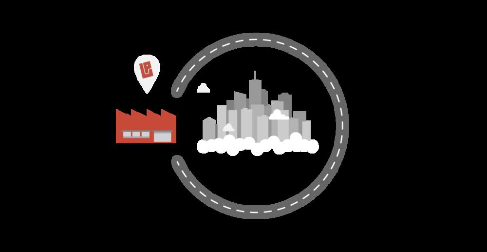 - Réception des biens à la périphérieBubble Post réceptionne vos marchandises à l'entrée de la ville et prépare les biens pour le transport efficace et écologique de dernier et premier kilomètre.