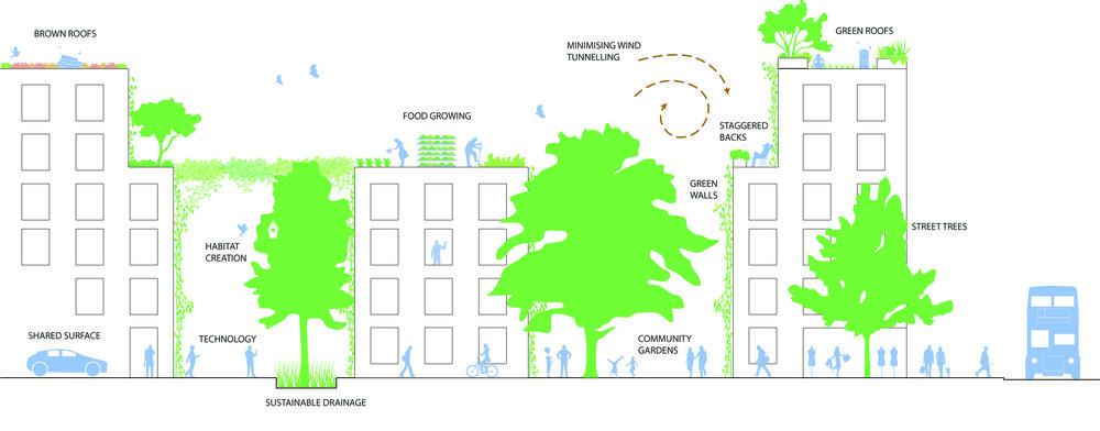 Diagram - back streets.jpg