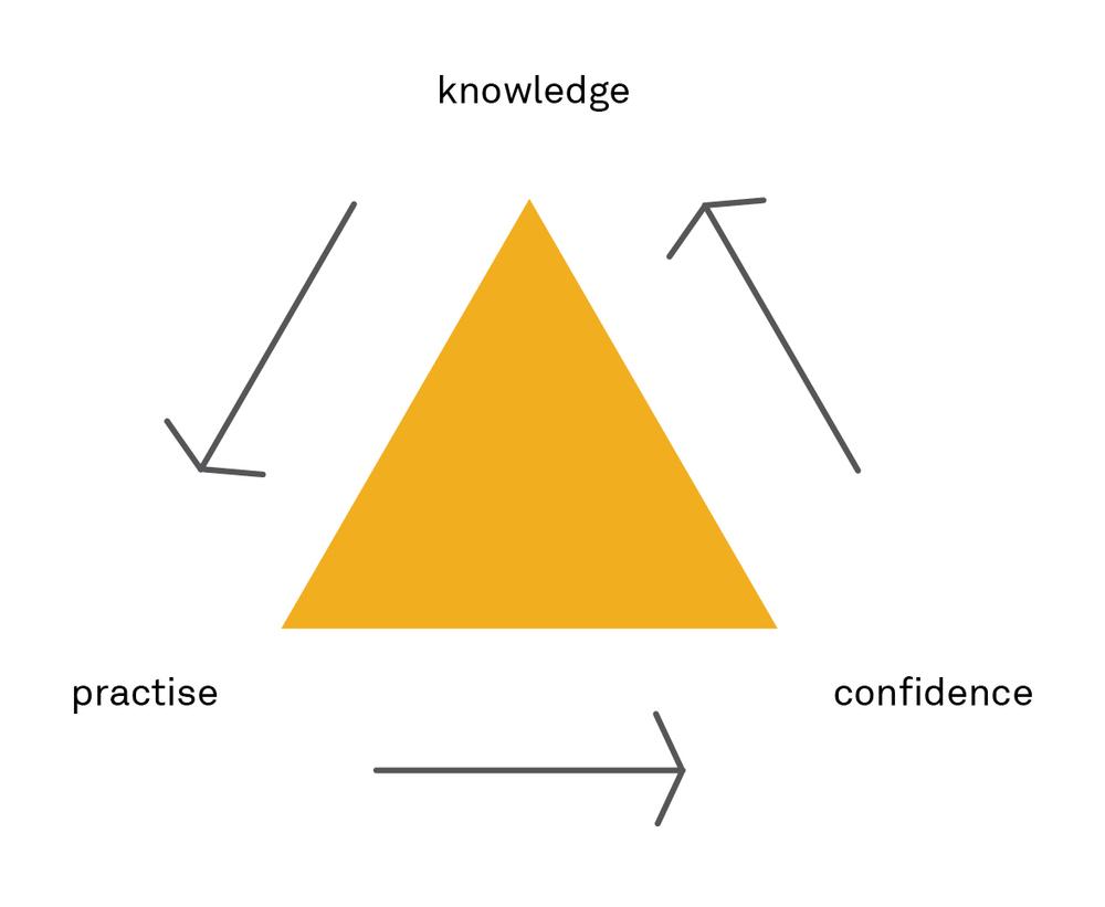 Triangle_graphic_FLAT.jpg