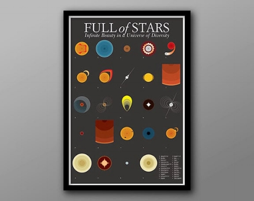 "9. ""FULL OF STARS"" ART PRINT €20.00 See all of the wonders of the Universe with this poster inspired by the diversity of the heavens. With 24 unique icon designs representing everything from solar flares to black holes; this poster has something for every aspiring astronomer!"