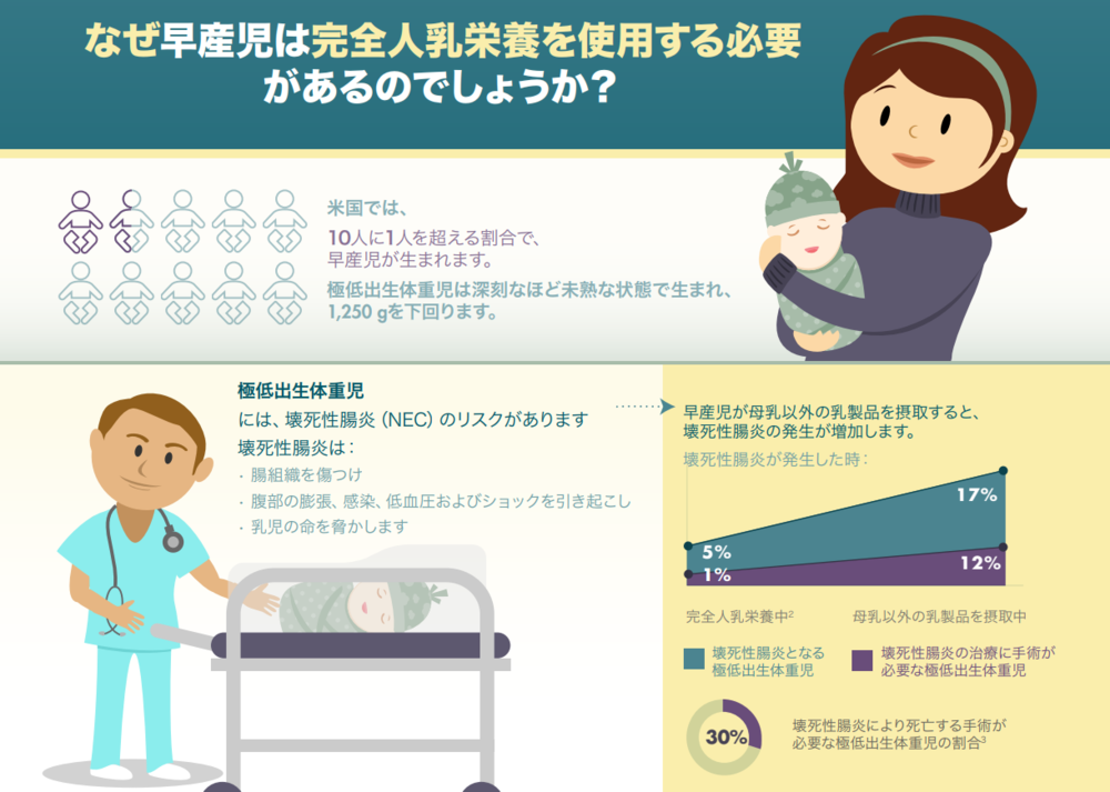 Infographic in Japanese.