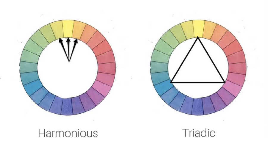 harmonious-colors-triadic-colors.jpg