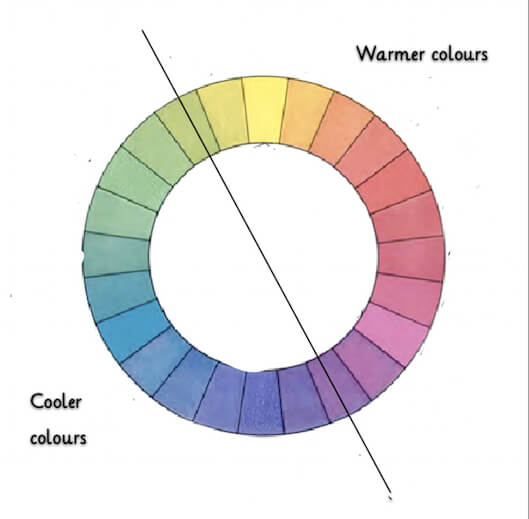 warm-vs-cool-colors.jpg
