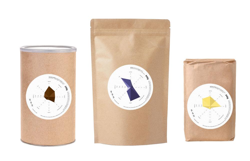 PackagingMockup