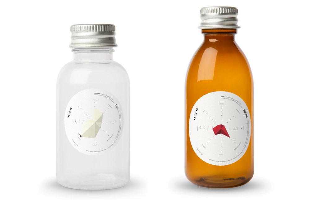 BottlePackaging