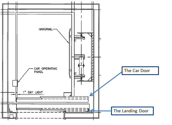 Elevator shaft drawing for Elevator plan drawing