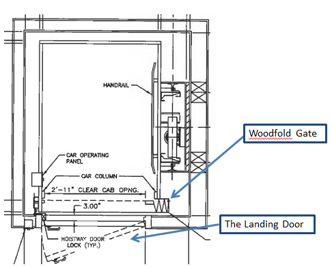Elevator detail drawing pictures to pin on pinterest for Elevator plan drawing