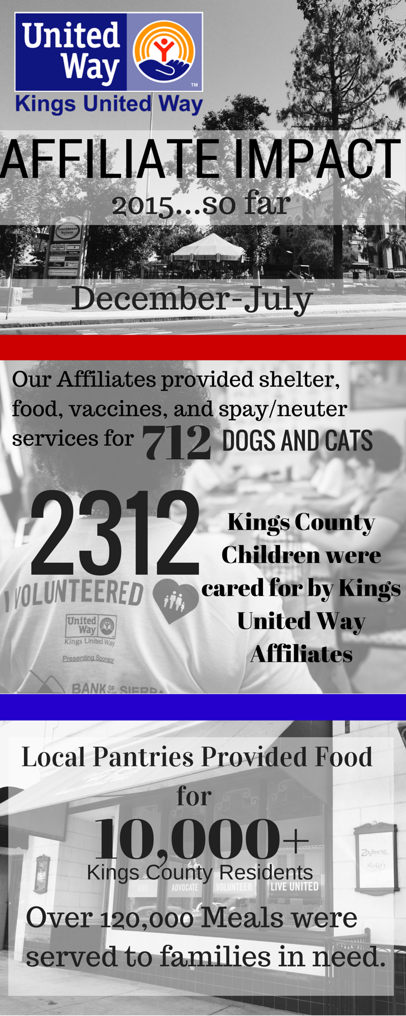 Kings United Way Affiliates Make A Difference!