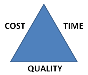 iron triangle.png