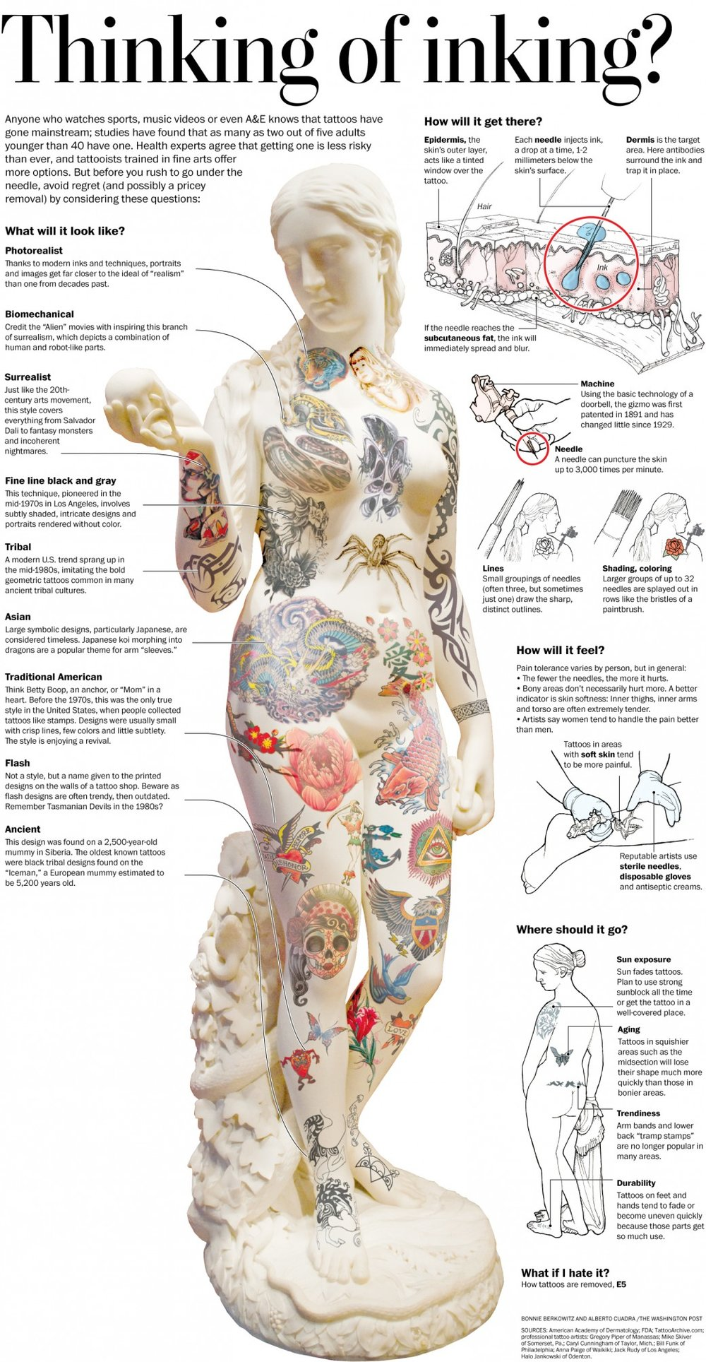 Tattoos-g1-1040x2005.jpg