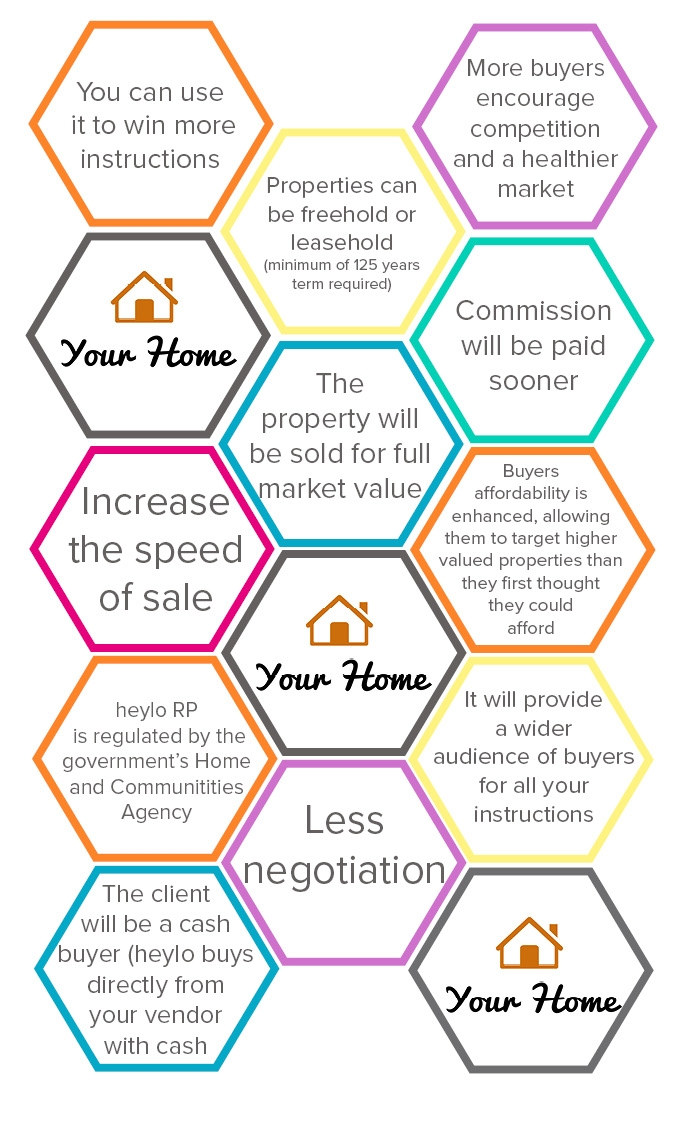 benefits for estate agents_August 2017.jpg