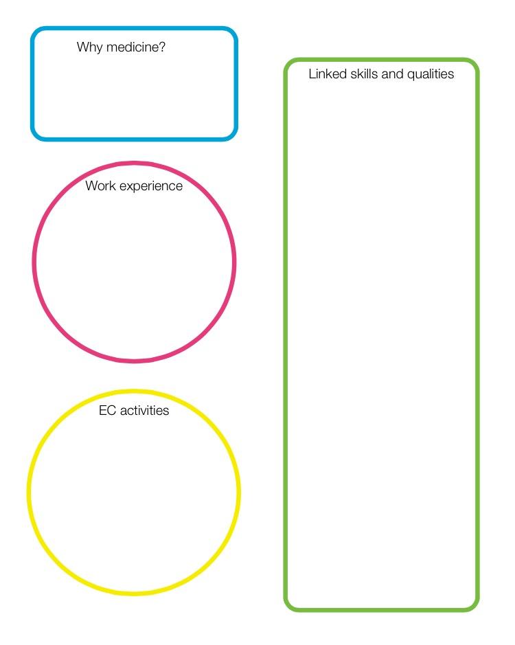 Pretty diagram example