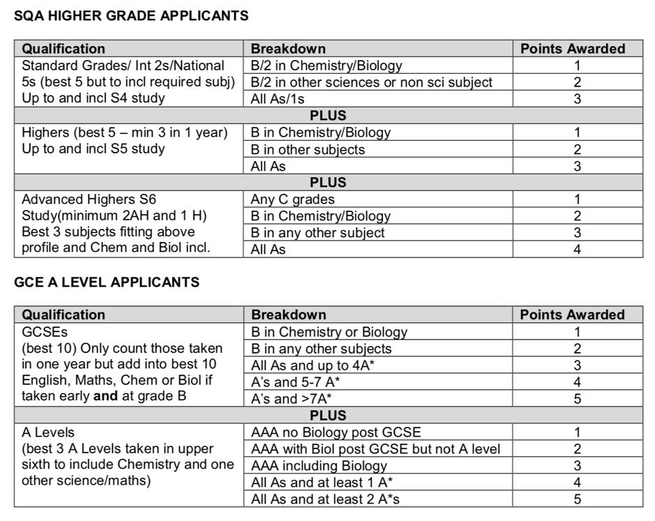 Exam scores.png