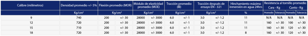 Tablas-formaleta-3.png