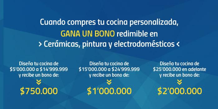 cocinas integrales mobilex muebles bucaramanga copa america selección colombia