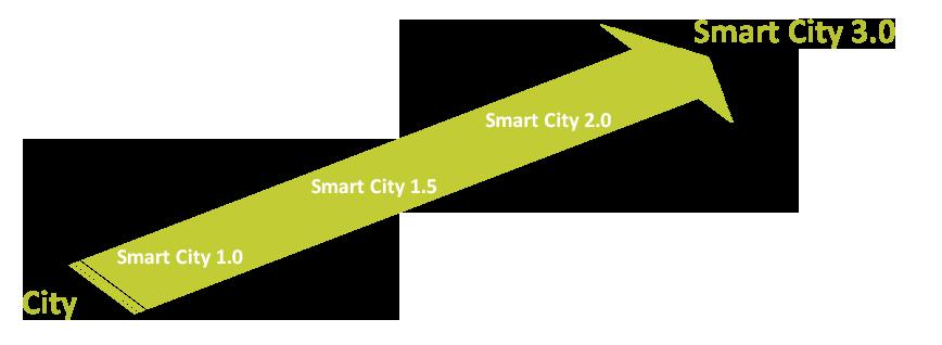 smart-city-development.png