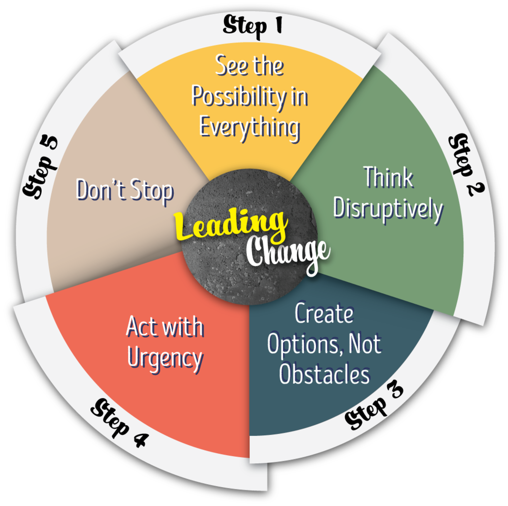 Leading-Change.png