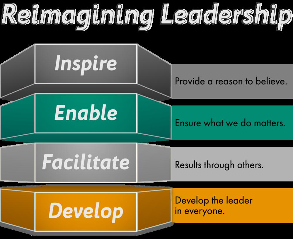 Reimaging-Leadership.png