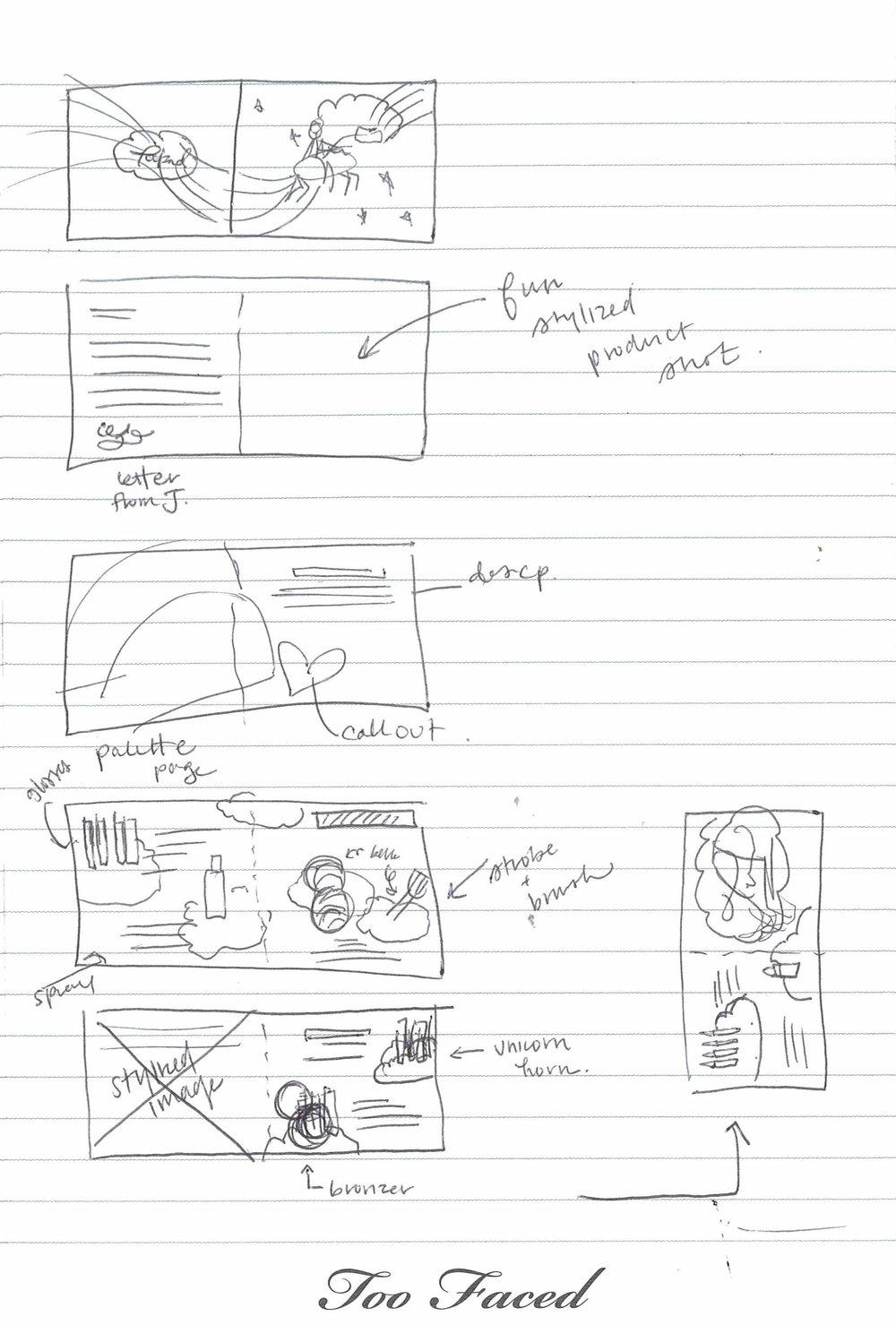 Mailer_process1