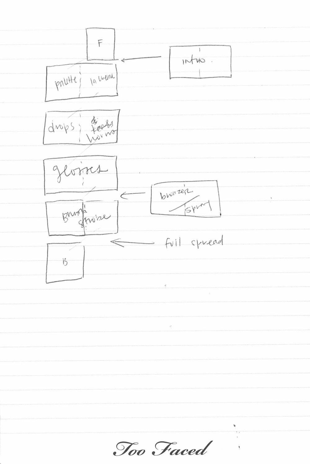 Mailer_process2