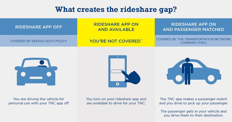 Uber-drivers-insurance.jpg