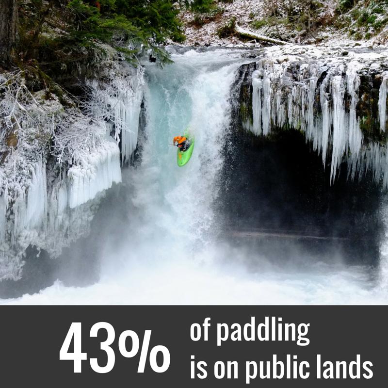 paddling %.png