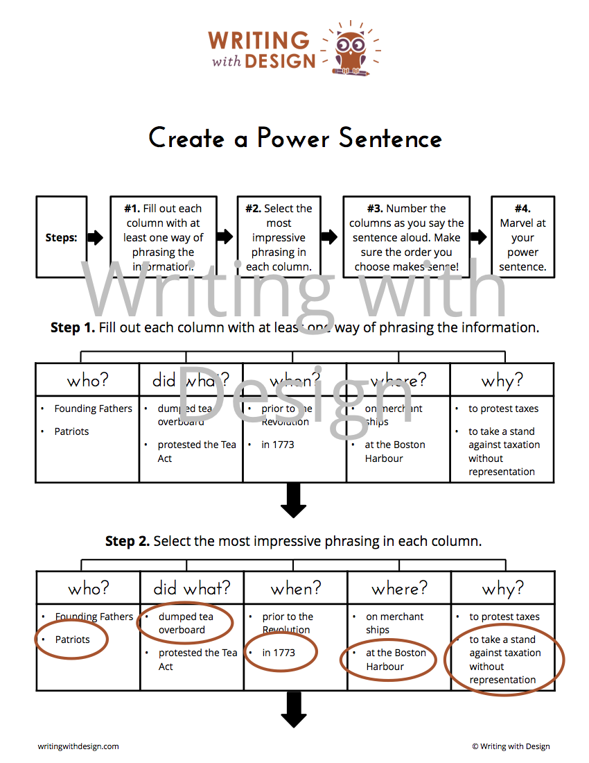 Create a Power Sentence1.png