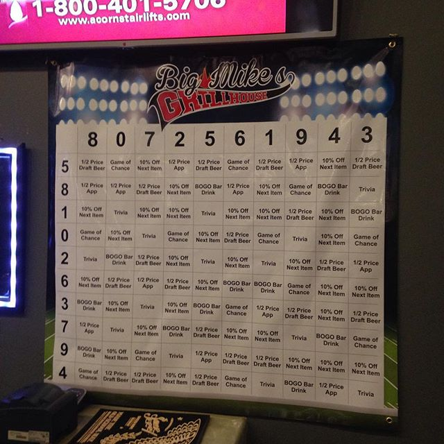 Our squares board is ready for some football! Every quarter every Monday and Thursday! #bigmikesgrillhouse #bullardtx #squares #nfl #mnf