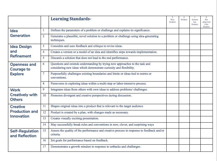 Learning Standards.jpeg