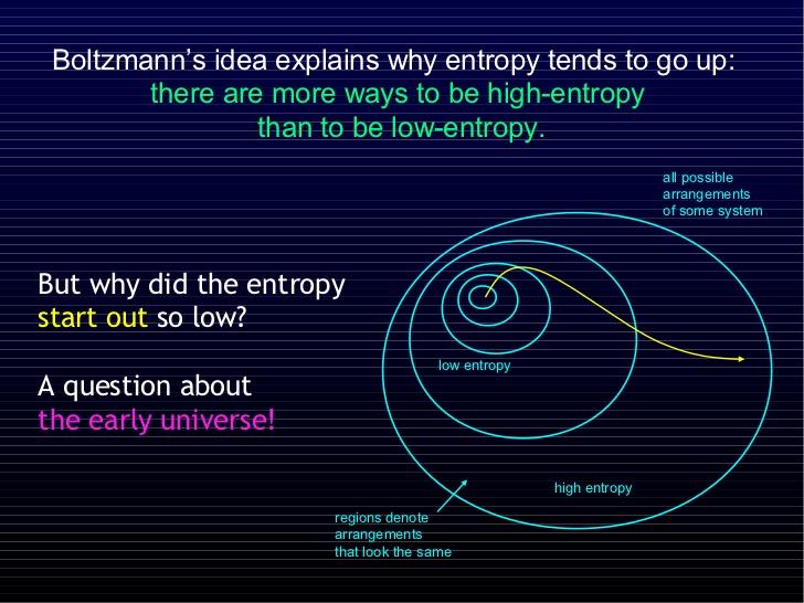 entropy into.jpg
