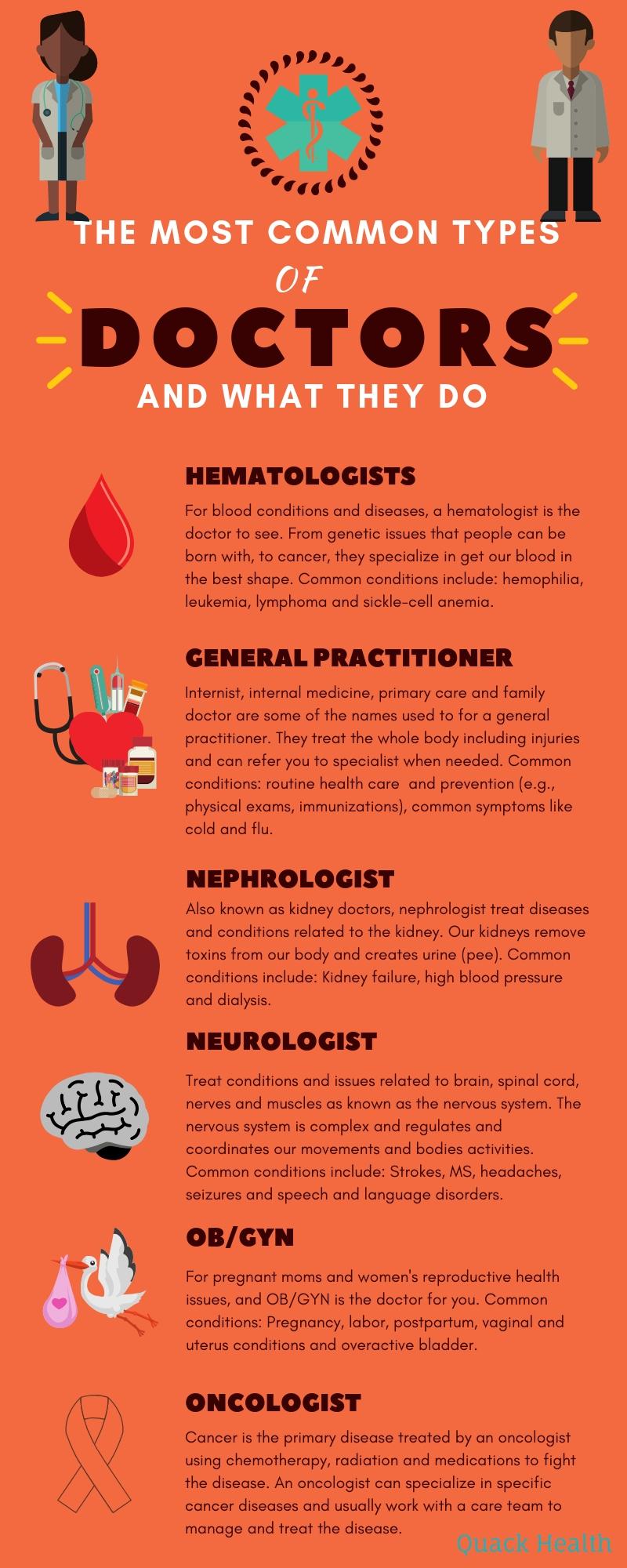 Doctors (7).jpg