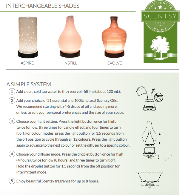 How Scentsy Diffuser works