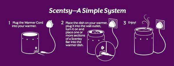 How-Scentsy-Works-UK.jpg