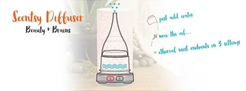 How to Use an Scentsy Essential Oil Diffuser.  Step 1:  Add Water, Step 2:  Add oil, Step 3:  Choose your Settings