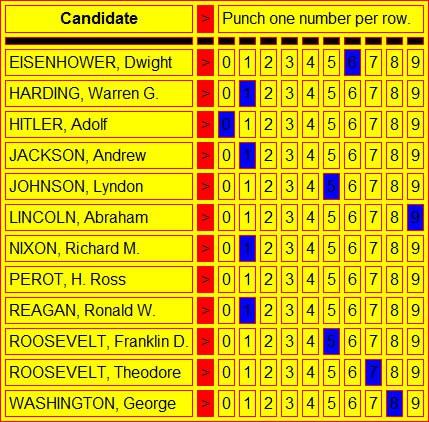 rv-ballot.jpg