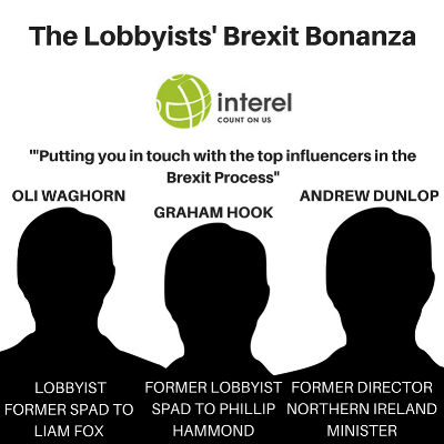 Interel Lobbying Graphic.png