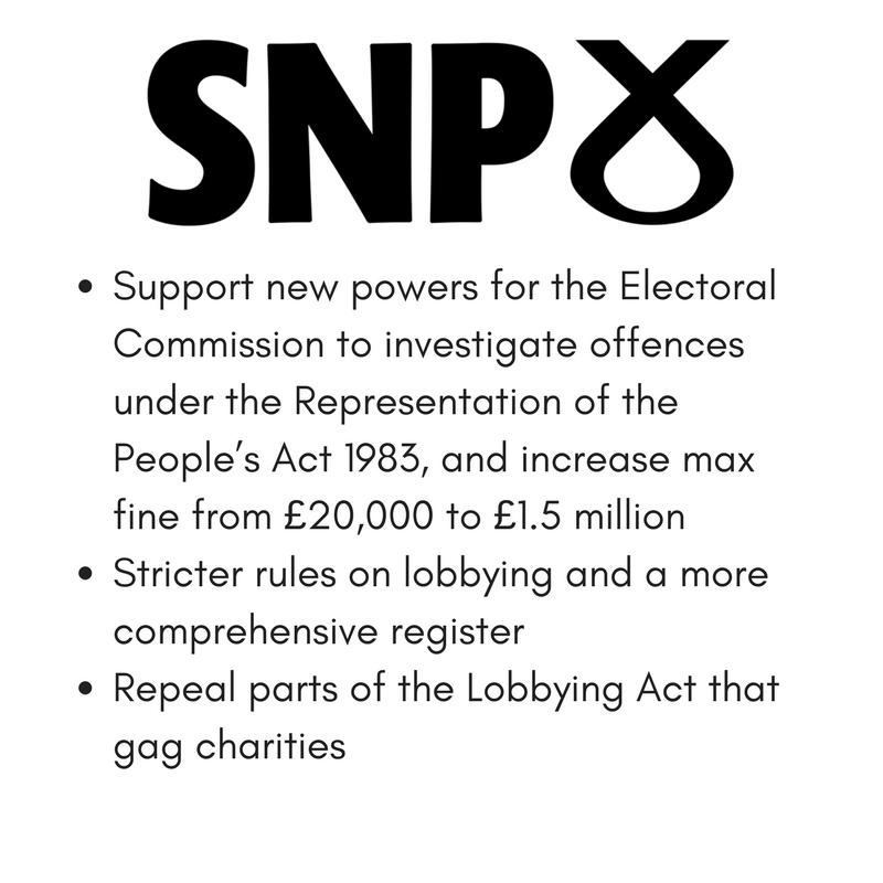 SNP Money and Politics.png