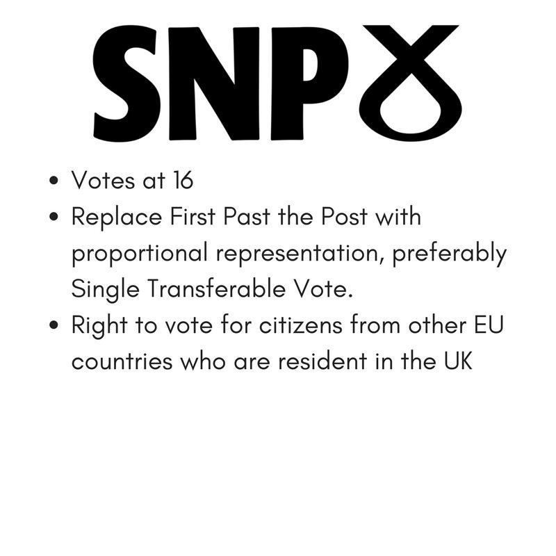 SNP fairer votes.png