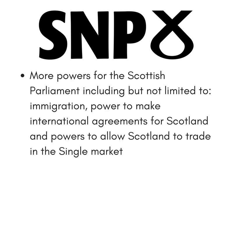 SNP Devolution.png