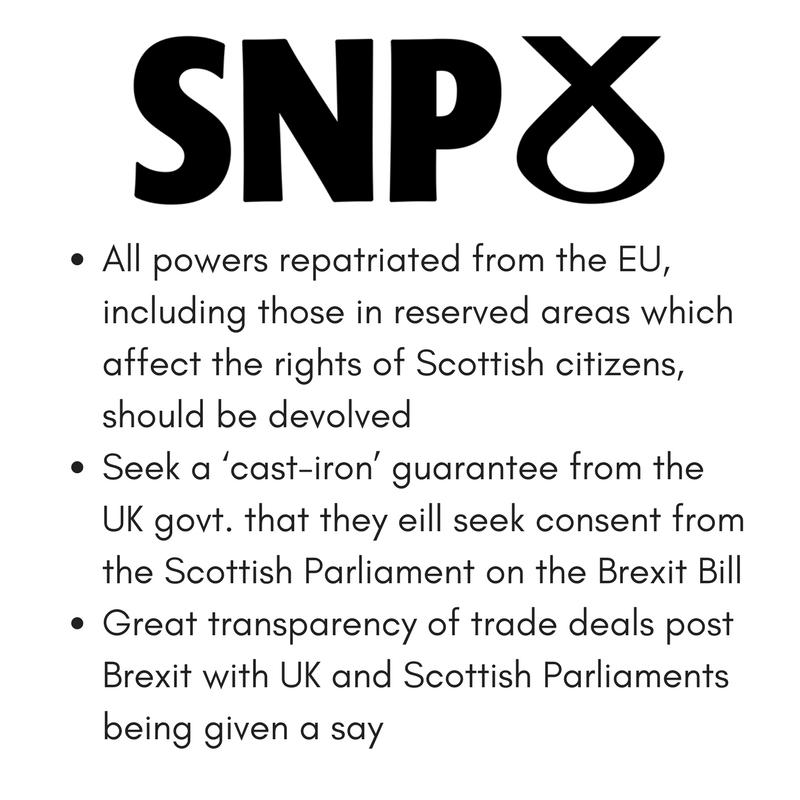 SNP Democratic brexit.png