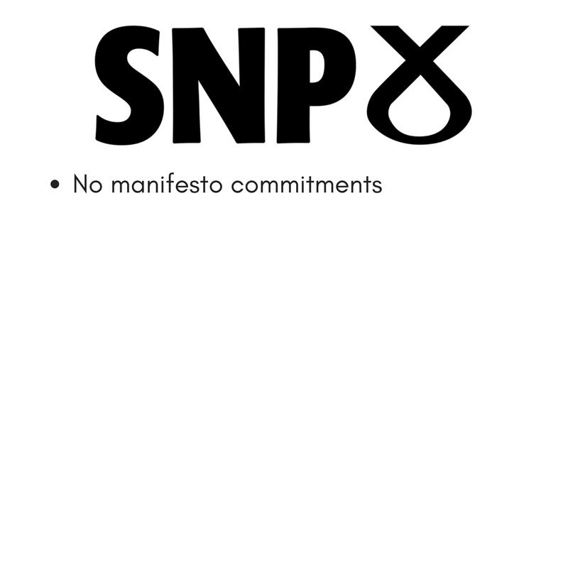 SNP Concon.png