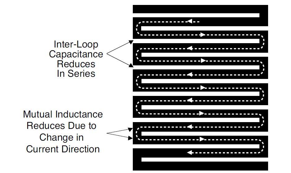 Figure 15. Bulk Metal® Foil Planar Design